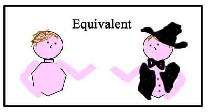 Equivalent fractions illustration as you dressing up in a costume:it's still you but you look differently!