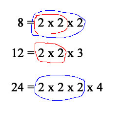 greatest common factors example with the integers 8, 12 and 24