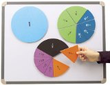 Learning Fractions - Area Model
